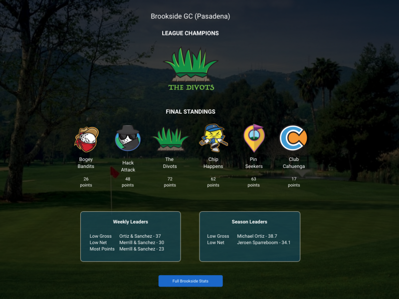 5272604ccf148d SCGA Twilight Leagues are at the forefront of innovative ways to get  golfers on the course in new and exciting ways. The SCGA is able to tap  into it s large ...